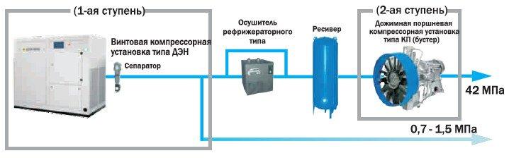 схема включения дожимного компрессора