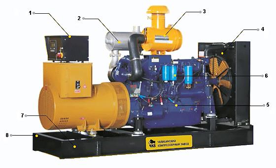 Устройство дизельного генератора