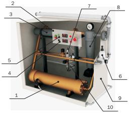 азотная мембранная установка стандарт