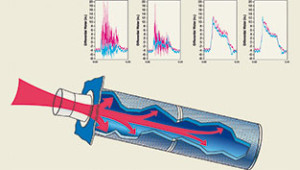 Downflo oval cartridge dust collectors pulse pressure